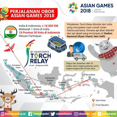 Perjalanan Obor Asian Games 2018
