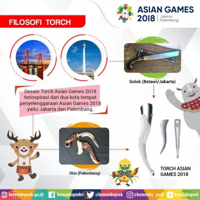 Filosofi Torch Asian Games 2018