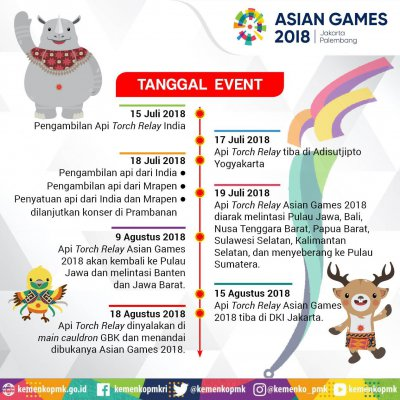 Tanggal Event Asian Games 2018